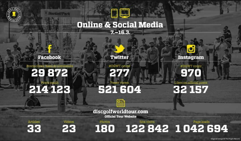 dgwt-stats