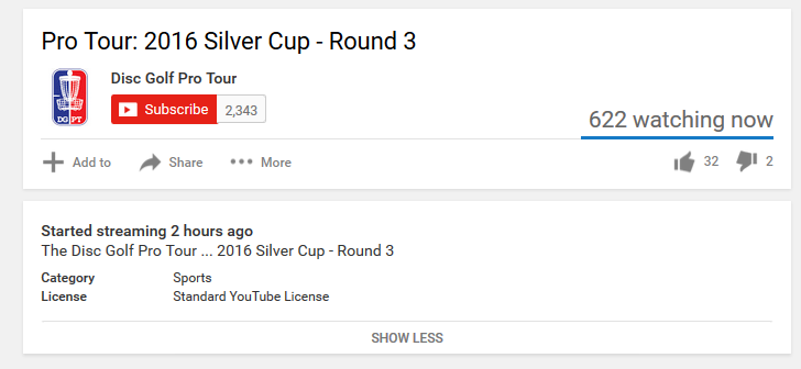 At one point during Round 3 of the Silver Cup, a mere 622 viewers tuned in.