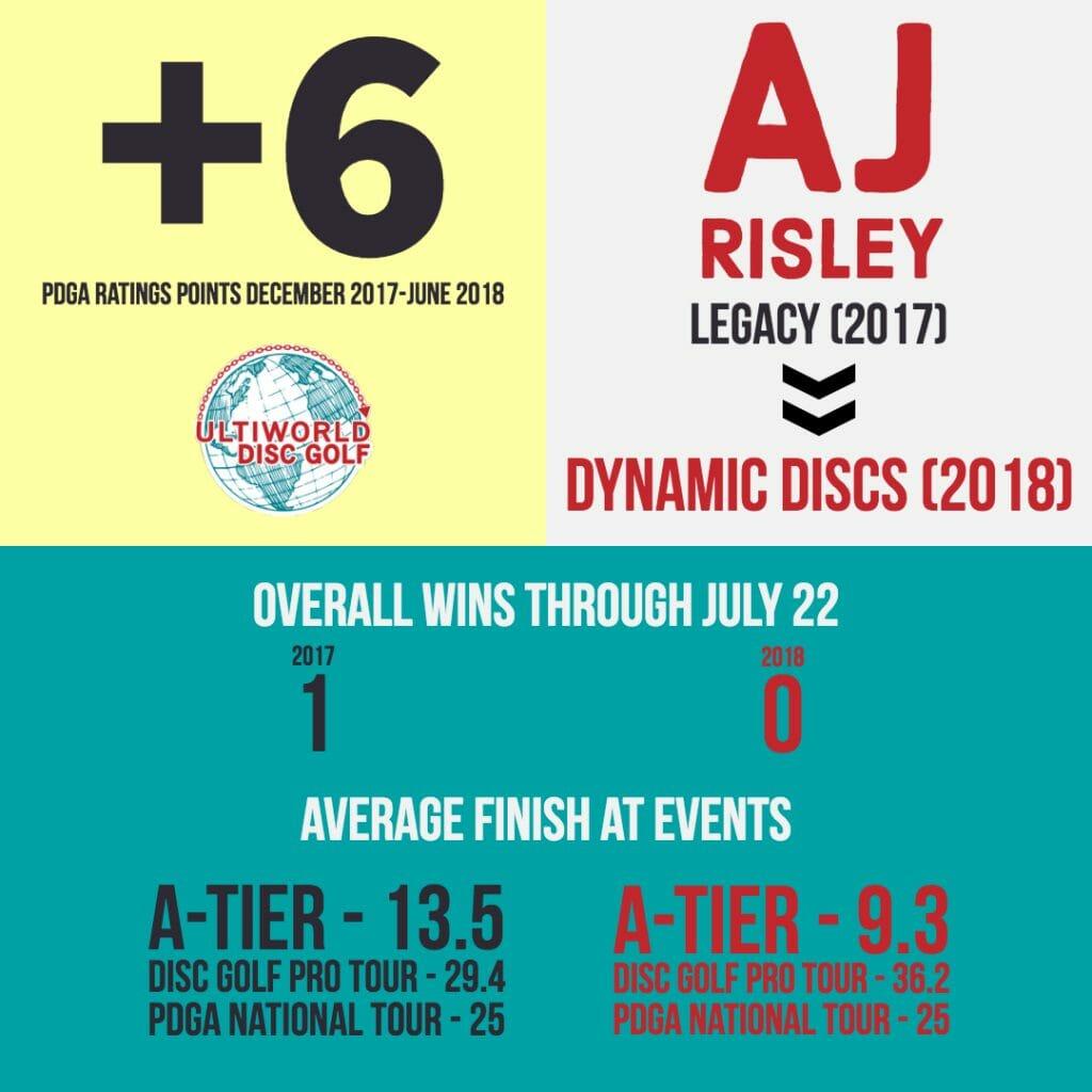 AJ Risley